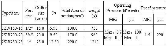 VAN ĐIỆN AIRTAC 2KW(XD) SERIES