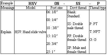 VAN CƠ HSV SERIES