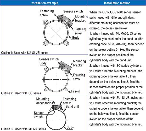 cảm biến CS1-F, cảm biến CS1-U, cam bien hành trình CS1-J, sensor CS1-G, cảm biến từ CS1-S, cảm biến từ D-A93, cảm biến hành trình D-Z73, sensor hành trình D-C73, cam bien xylanh D-A73, cảm biến từ CS1-M, cảm biến từ CS1-M, cảm biến CS1-A